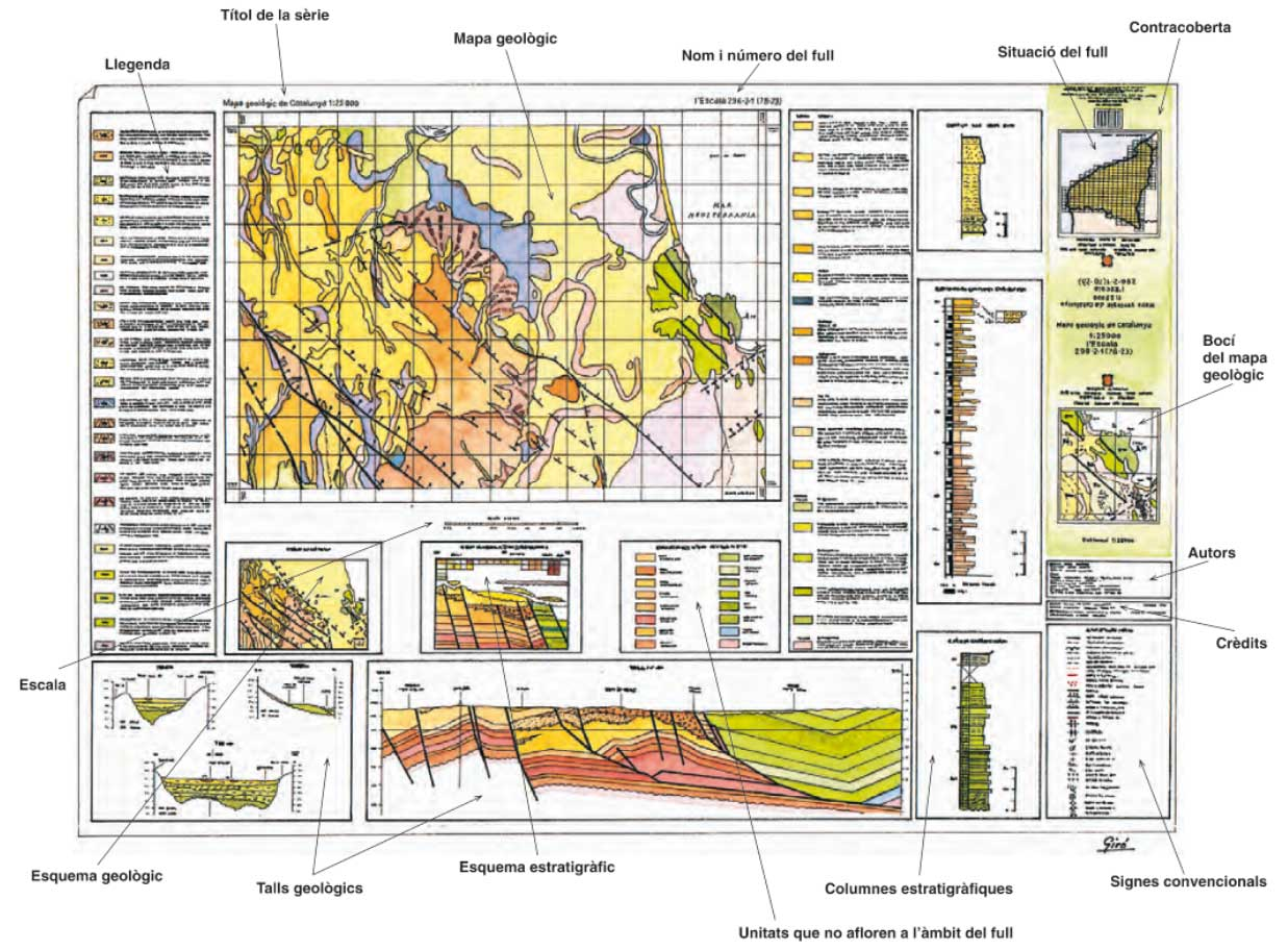 Map composition: the geological map, the geological sections, the legend, the geological scheme, the stratigraphic scheme, the stratigraphic columns, the conventional signs and the authors